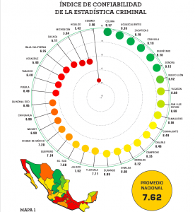 Crime and Violence Archives - Justice in Mexico